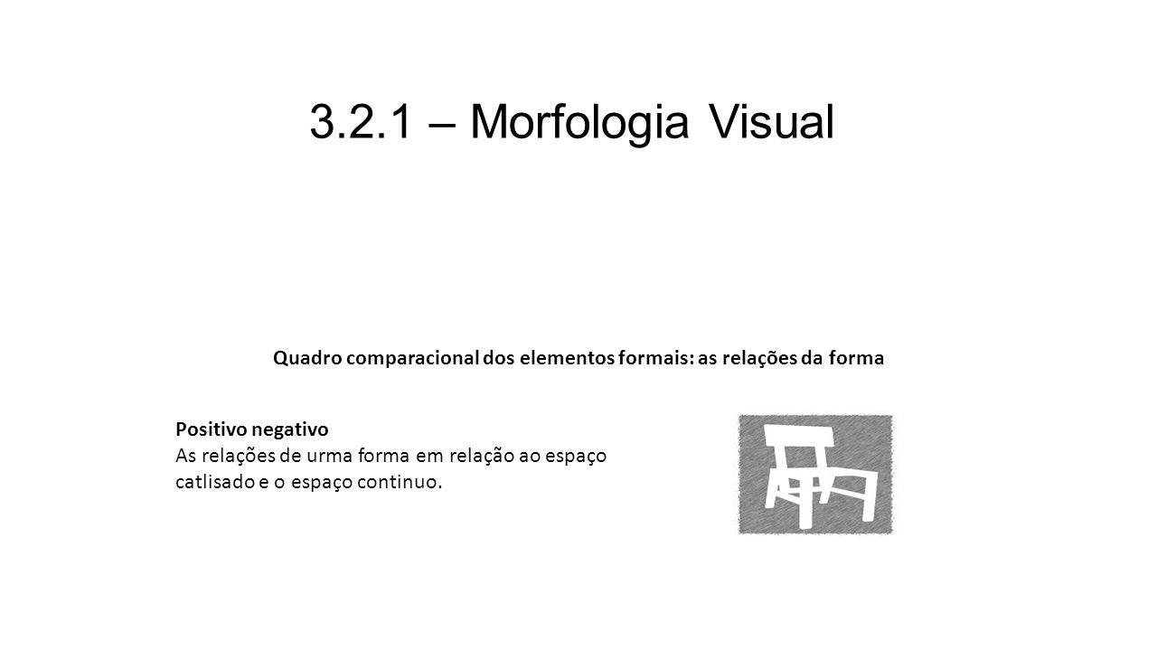 3.2.1 – Morfologia Visual Quadro comparacional dos elementos formais: as relações da forma Positivo negativo As relações de urma forma em relação ao e