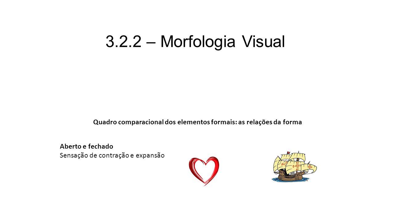 3.2.2 – Morfologia Visual Quadro comparacional dos elementos formais: as relações da forma Aberto e fechado Sensação de contração e expansão