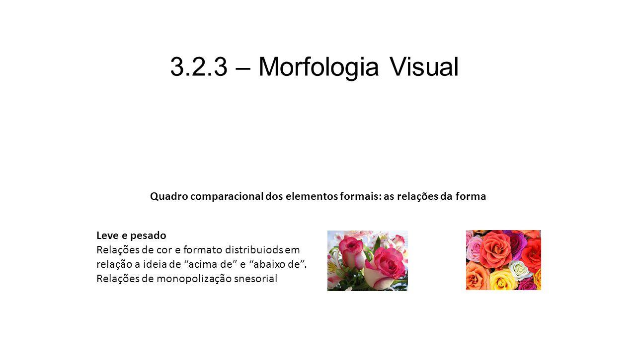 3.2.3 – Morfologia Visual Quadro comparacional dos elementos formais: as relações da forma Leve e pesado Relações de cor e formato distribuiods em rel