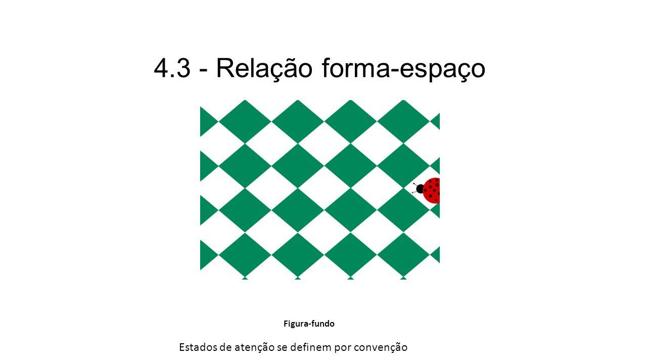 4.3 - Relação forma-espaço Figura-fundo Estados de atenção se definem por convenção