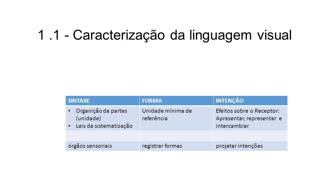 1.1 - Caracterização da linguagem visual –- SINTAXEFORMAINTENÇÃO Organição da partes (unidade) Leis da sistematização Unidade mínima de referência Efe