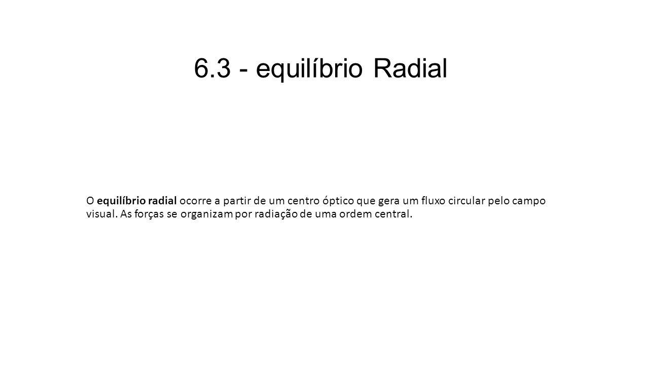 6.3 - equilíbrio Radial O equilíbrio radial ocorre a partir de um centro óptico que gera um fluxo circular pelo campo visual. As forças se organizam p