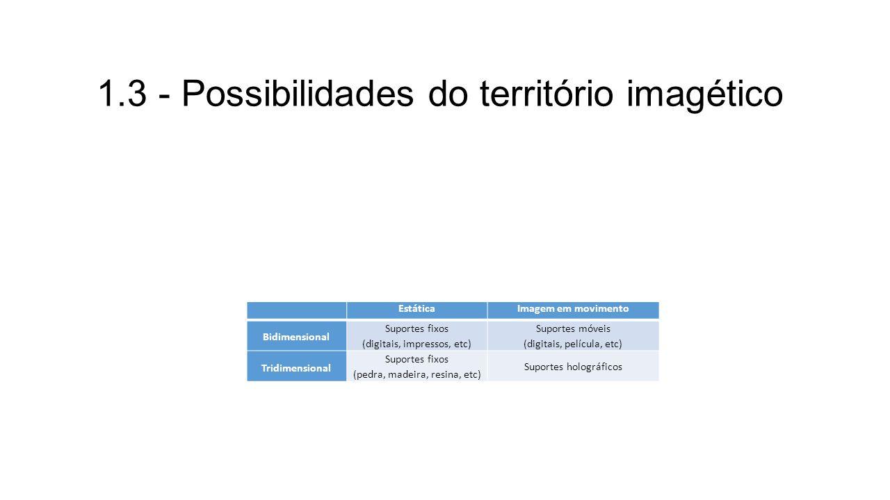 1.3 - Possibilidades do território imagético EstáticaImagem em movimento Bidimensional Suportes fixos (digitais, impressos, etc) Suportes móveis (digi