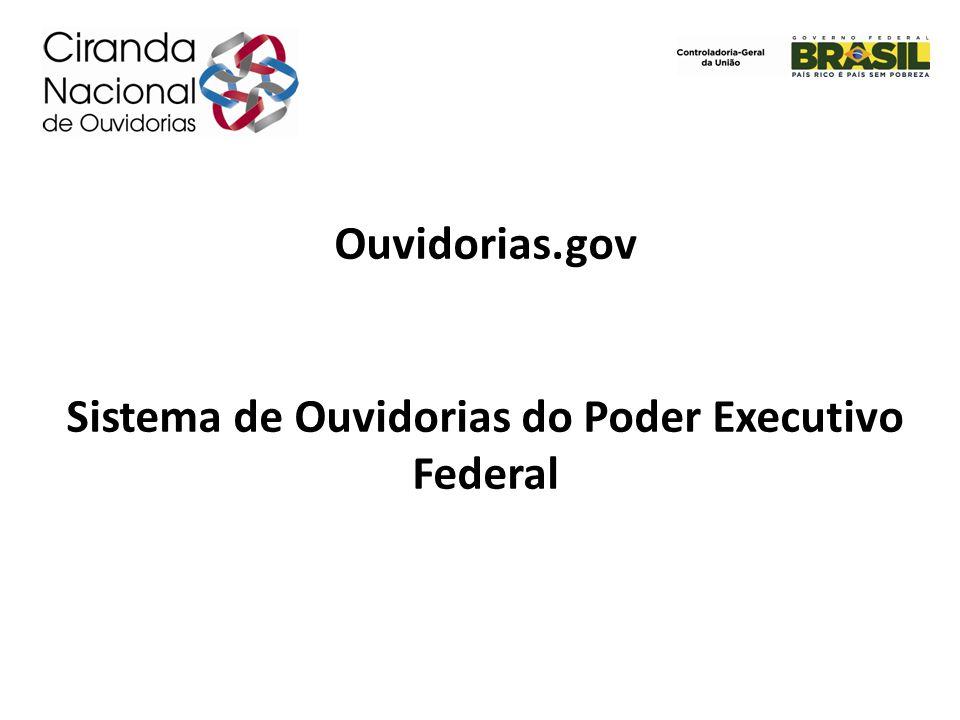 Ouvidorias.gov Sistema de Ouvidorias do Poder Executivo Federal