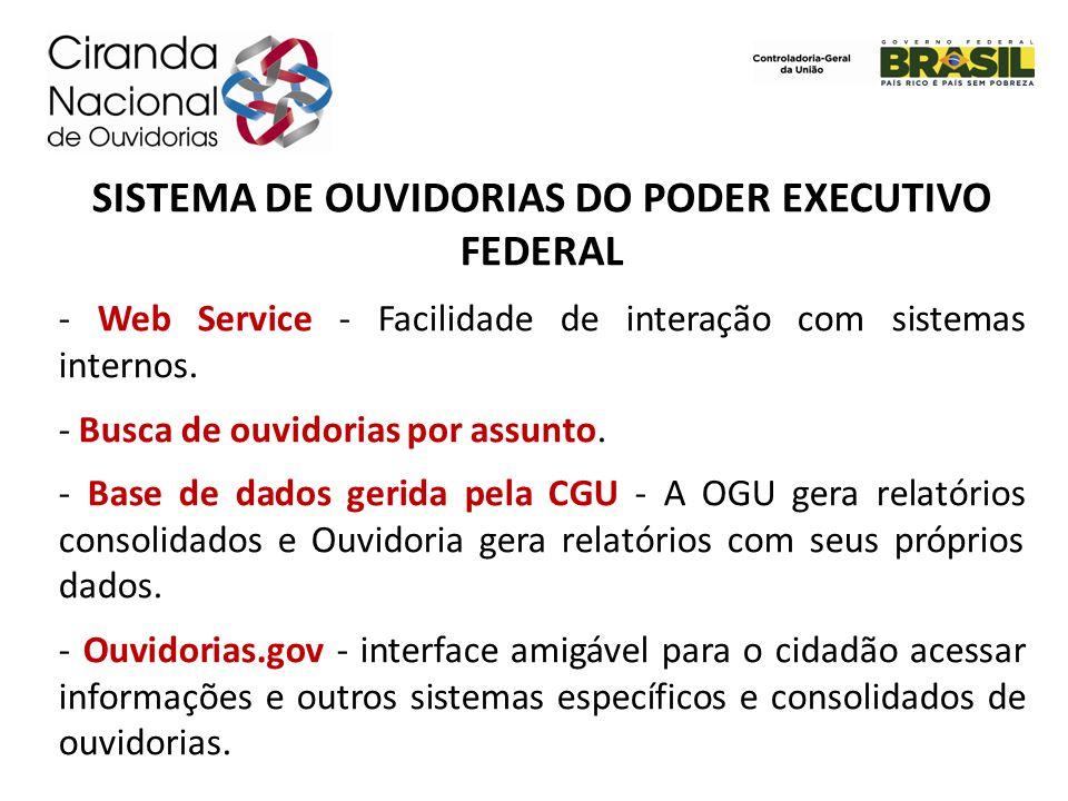 SISTEMA DE OUVIDORIAS DO PODER EXECUTIVO FEDERAL - Web Service - Facilidade de interação com sistemas internos. - Busca de ouvidorias por assunto. - B