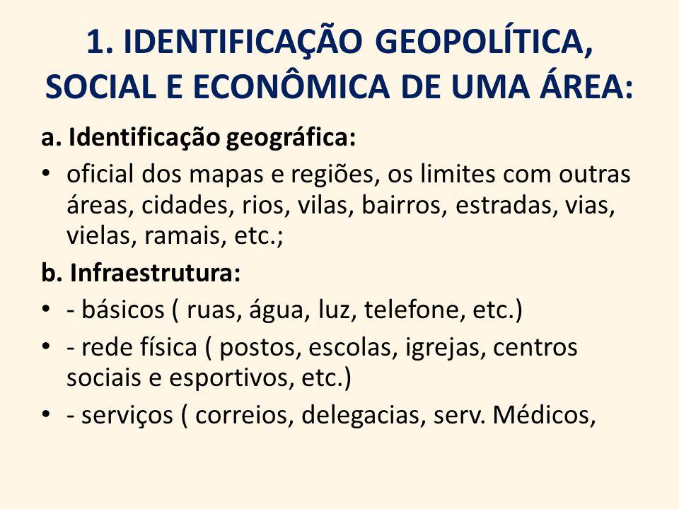 a. Identificação geográfica: oficial dos mapas e regiões, os limites com outras áreas, cidades, rios, vilas, bairros, estradas, vias, vielas, ramais,