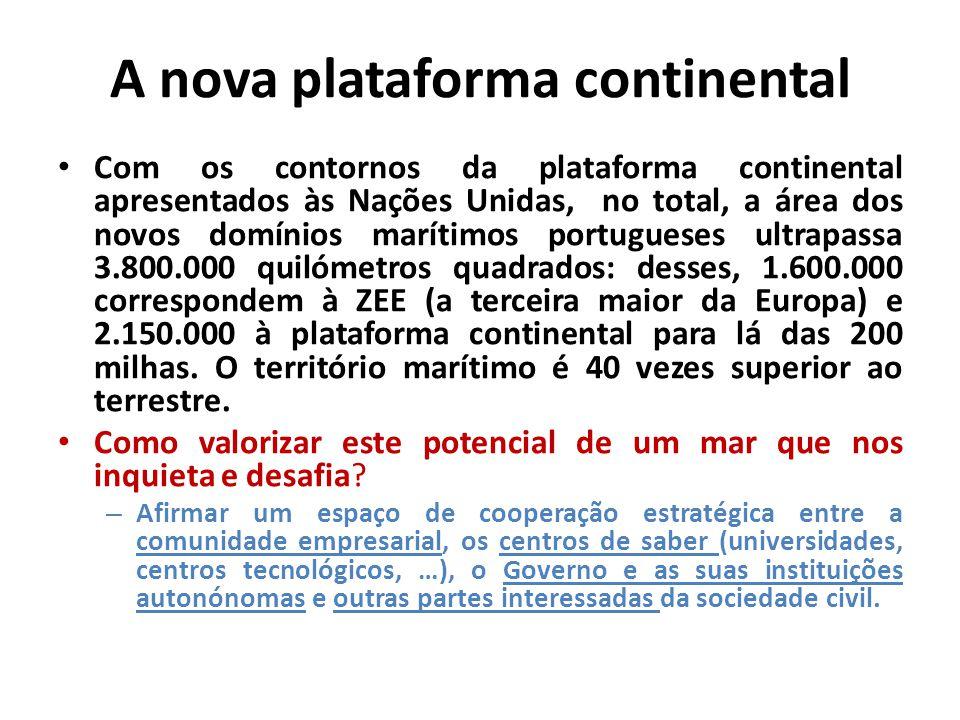 A nova plataforma continental Com os contornos da plataforma continental apresentados às Nações Unidas, no total, a área dos novos domínios marítimos