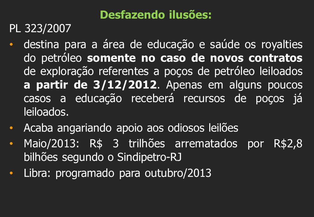 Desfazendo ilusões: PL 323/2007 destina para a área de educação e saúde os royalties do petróleo somente no caso de novos contratos de exploração referentes a poços de petróleo leiloados a partir de 3/12/2012.