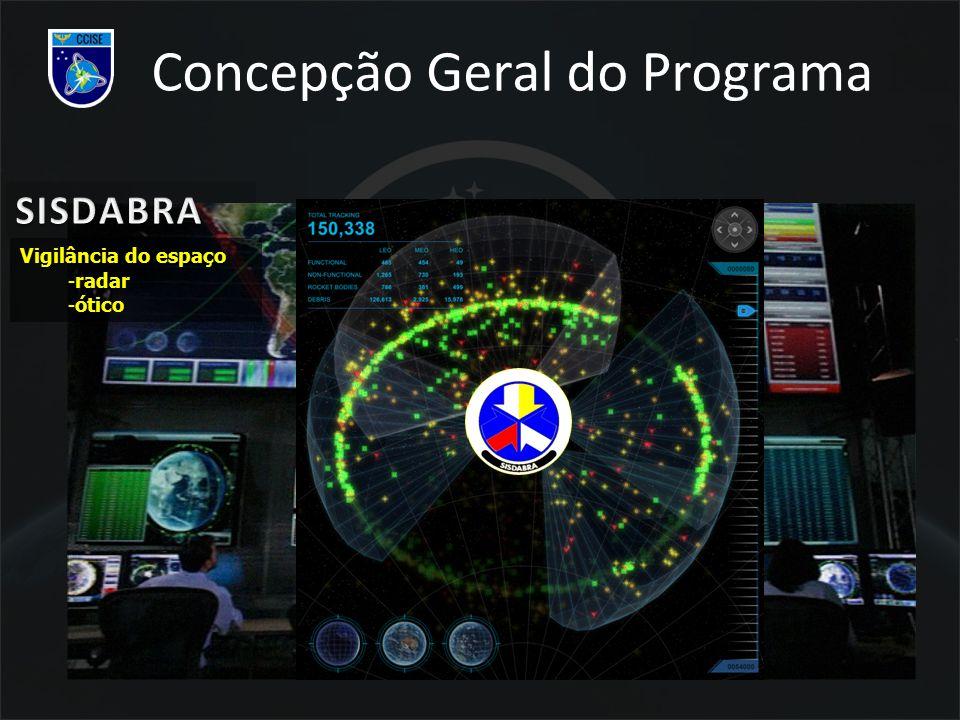 Vigilância do espaço -radar -ótico