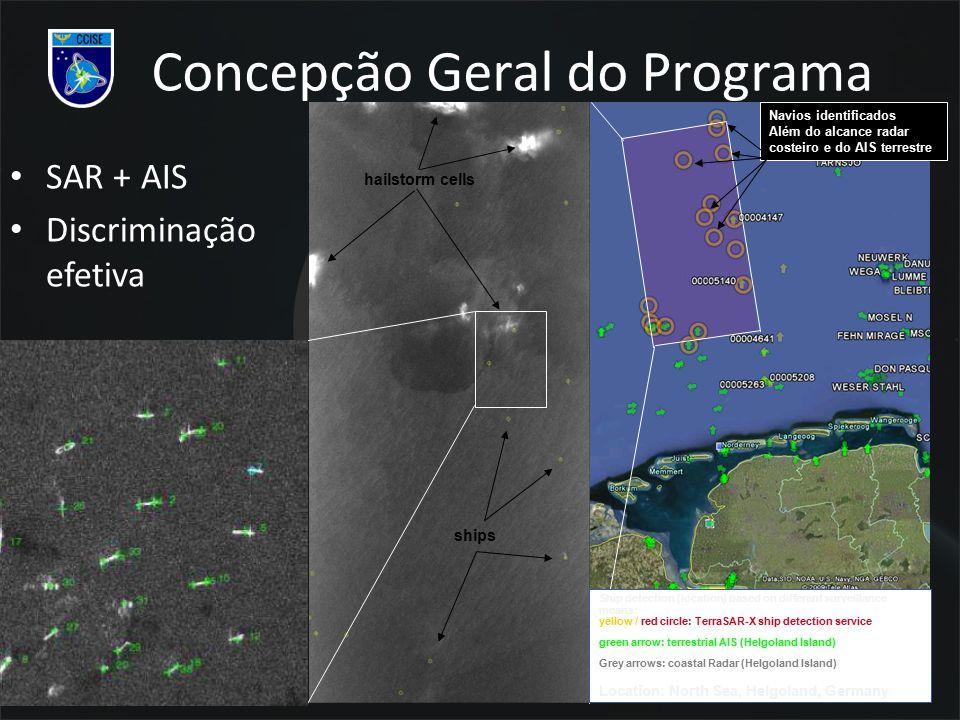 Date - 19 SAR + AIS Discriminação efetiva Navios identificados Além do alcance radar costeiro e do AIS terrestre Ship detection (location) based on di