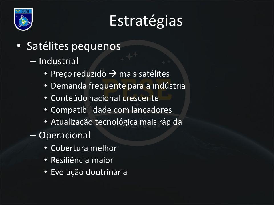 Estratégias Satélites pequenos – Industrial Preço reduzido  mais satélites Demanda frequente para a indústria Conteúdo nacional crescente Compatibili