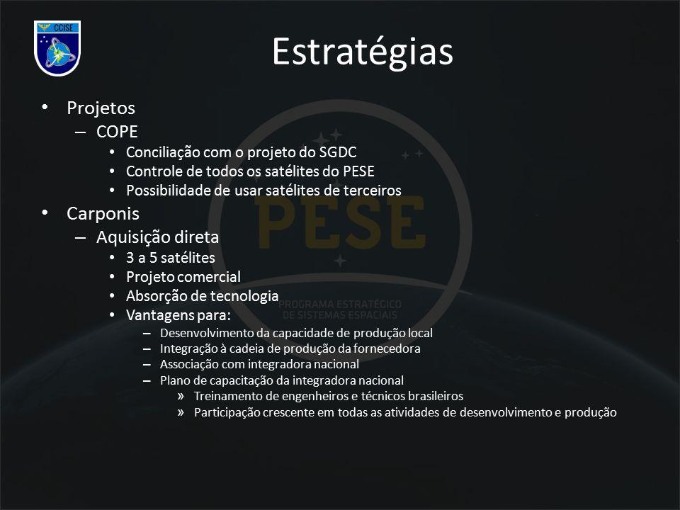 Estratégias Projetos – COPE Conciliação com o projeto do SGDC Controle de todos os satélites do PESE Possibilidade de usar satélites de terceiros Carp