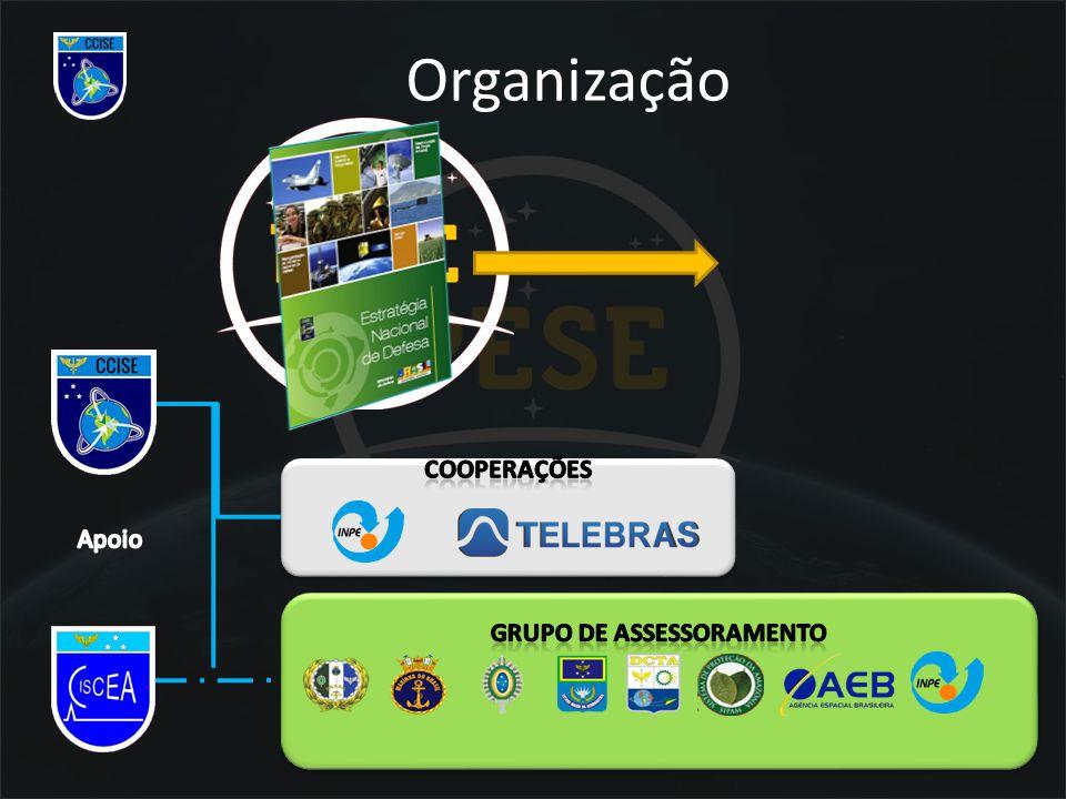 Concepção Geral do Programa O PESE identifica quais são os produtos que as FA e o MD necessitam