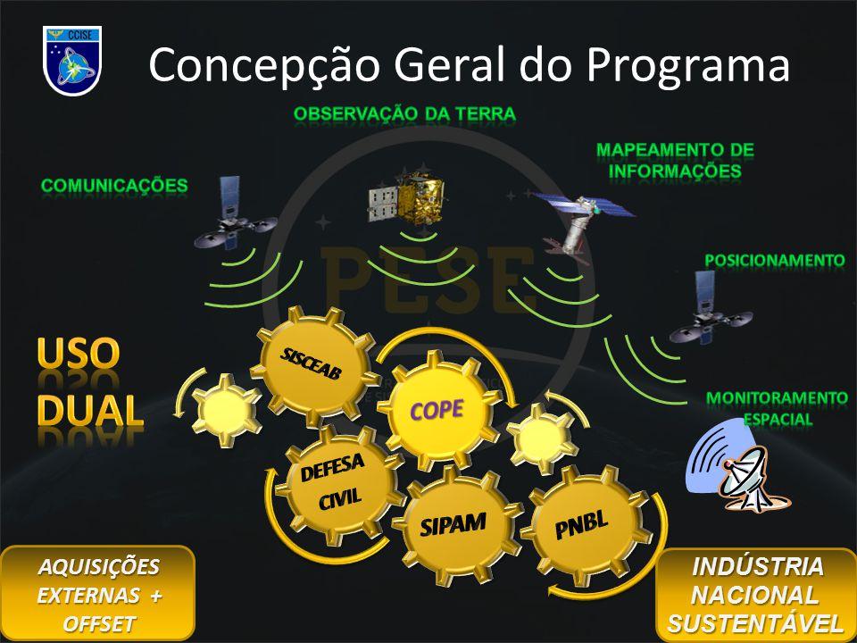 Marinha do Brasil 6.