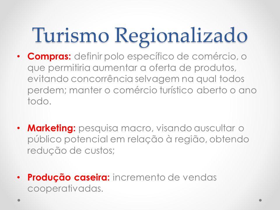 Turismo Regionalizado Compras: definir polo específico de comércio, o que permitiria aumentar a oferta de produtos, evitando concorrência selvagem na