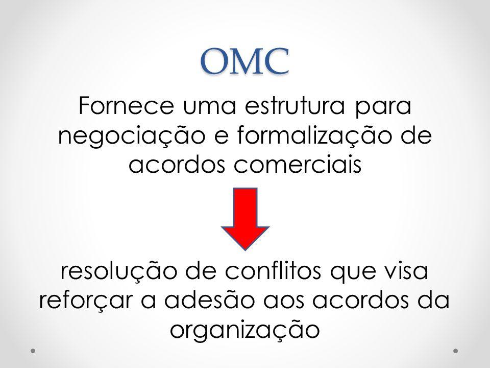 OMC Fornece uma estrutura para negociação e formalização de acordos comerciais resolução de conflitos que visa reforçar a adesão aos acordos da organi