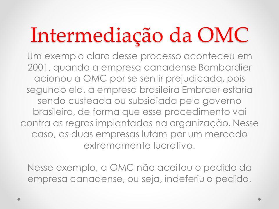Intermediação da OMC Um exemplo claro desse processo aconteceu em 2001, quando a empresa canadense Bombardier acionou a OMC por se sentir prejudicada,