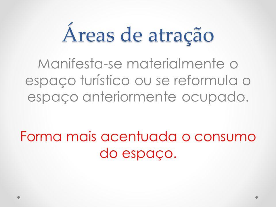 Áreas de atração Manifesta-se materialmente o espaço turístico ou se reformula o espaço anteriormente ocupado. Forma mais acentuada o consumo do espaç