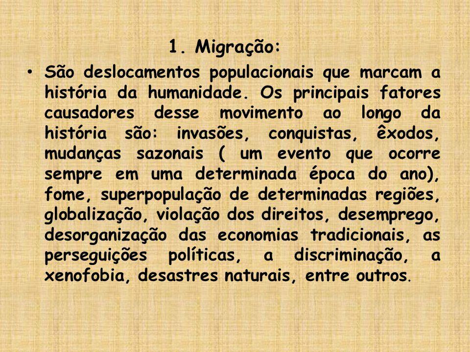 1. Migração: São deslocamentos populacionais que marcam a história da humanidade. Os principais fatores causadores desse movimento ao longo da históri