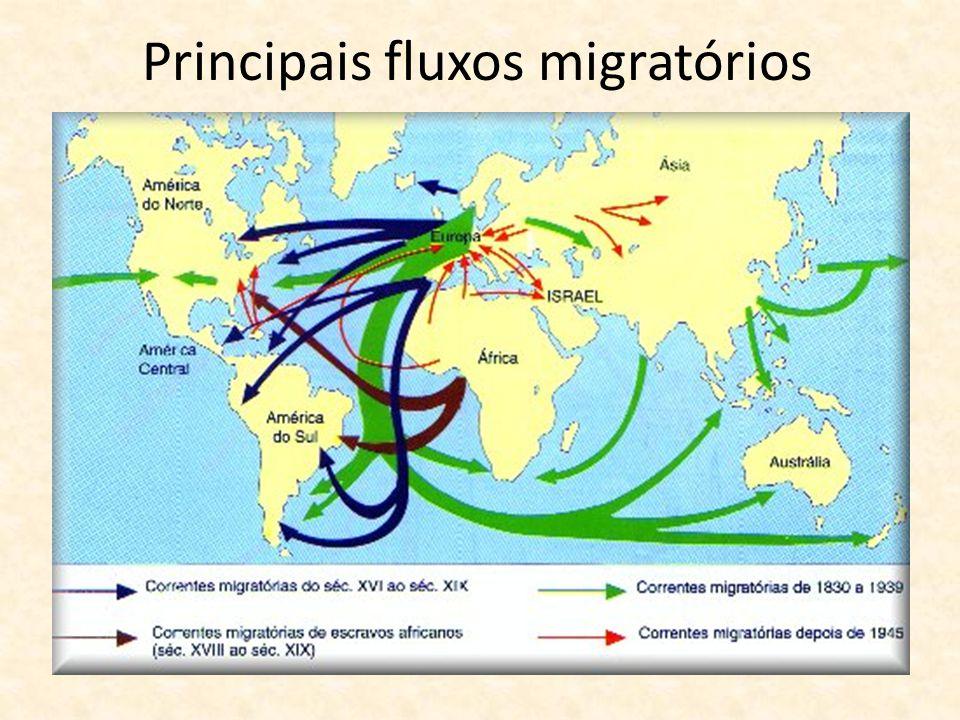 Principais fluxos migratórios