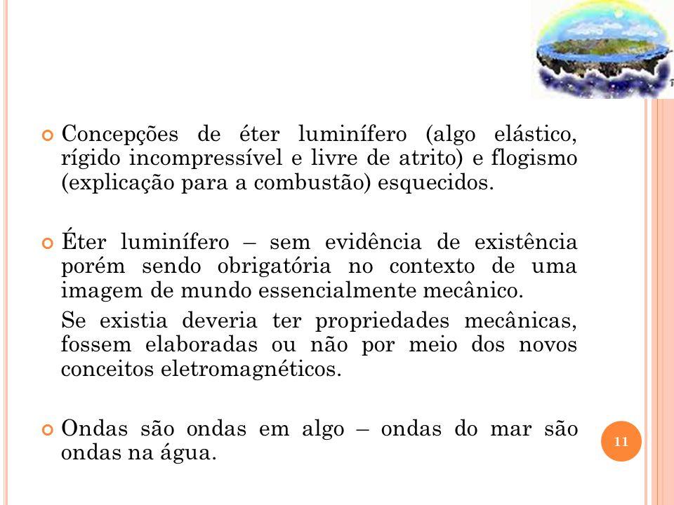 Concepções de éter luminífero (algo elástico, rígido incompressível e livre de atrito) e flogismo (explicação para a combustão) esquecidos. Éter lumin