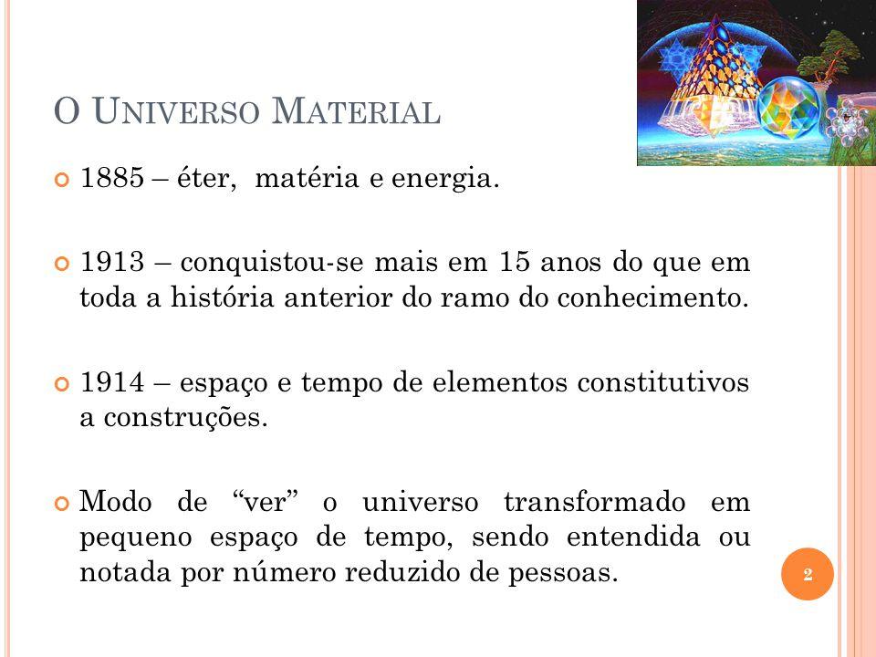 O U NIVERSO M ATERIAL 1885 – éter, matéria e energia. 1913 – conquistou-se mais em 15 anos do que em toda a história anterior do ramo do conhecimento.