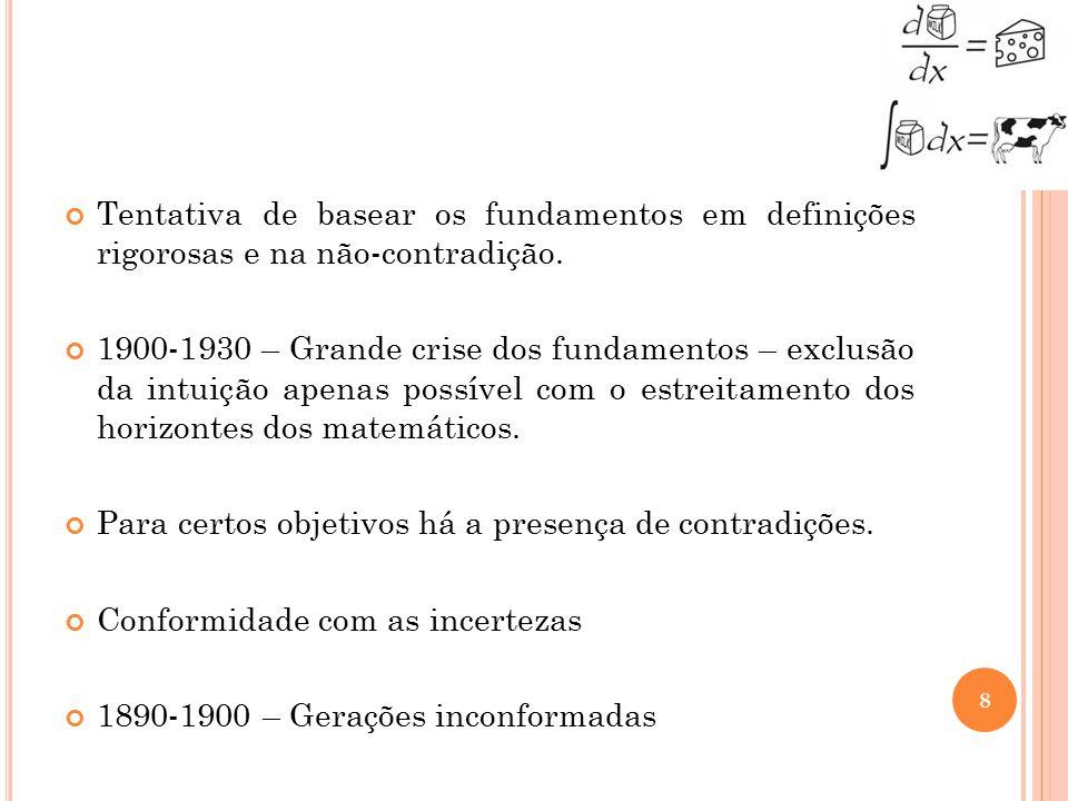 Tentativa de basear os fundamentos em definições rigorosas e na não-contradição. 1900-1930 – Grande crise dos fundamentos – exclusão da intuição apena