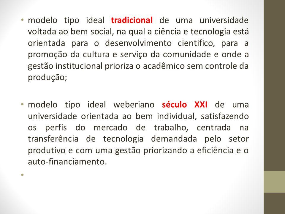 modelo tipo ideal tradicional de uma universidade voltada ao bem social, na qual a ciência e tecnologia está orientada para o desenvolvimento cientifi