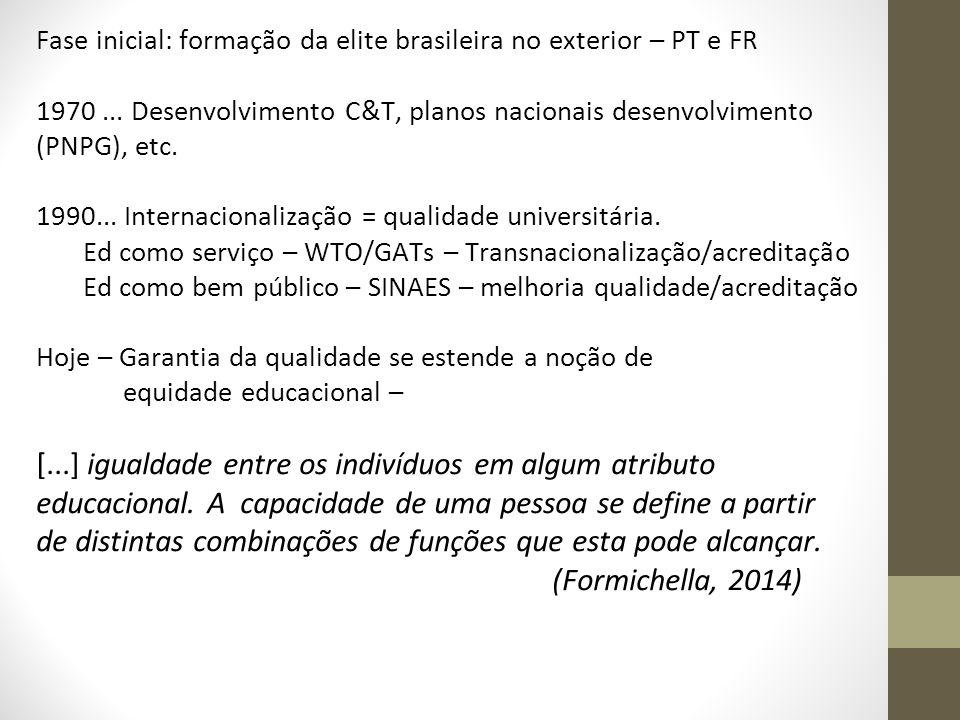 Fase inicial: formação da elite brasileira no exterior – PT e FR 1970... Desenvolvimento C&T, planos nacionais desenvolvimento (PNPG), etc. 1990... In
