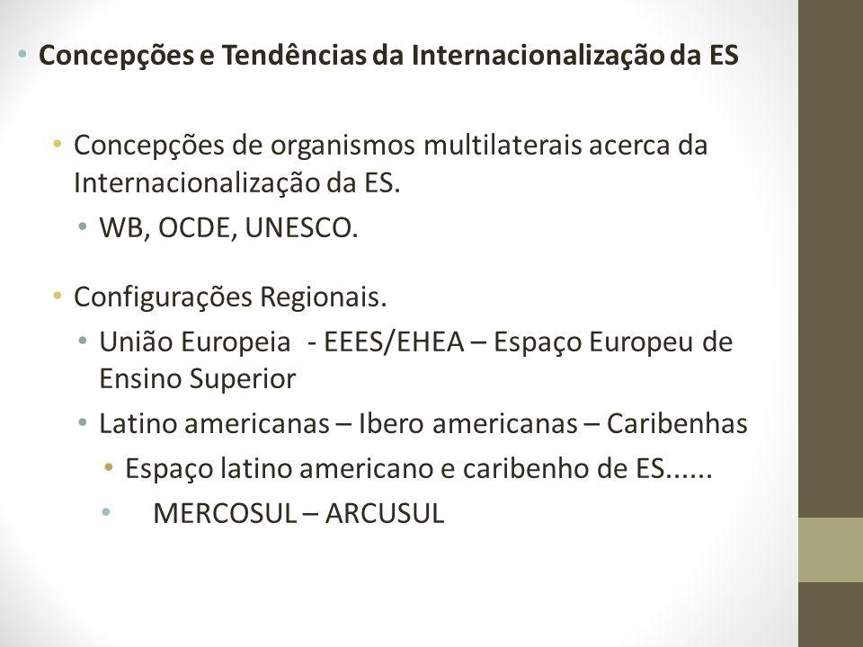 Concepções e Tendências da Internacionalização da ES Concepções de organismos multilaterais acerca da Internacionalização da ES. WB, OCDE, UNESCO. Con