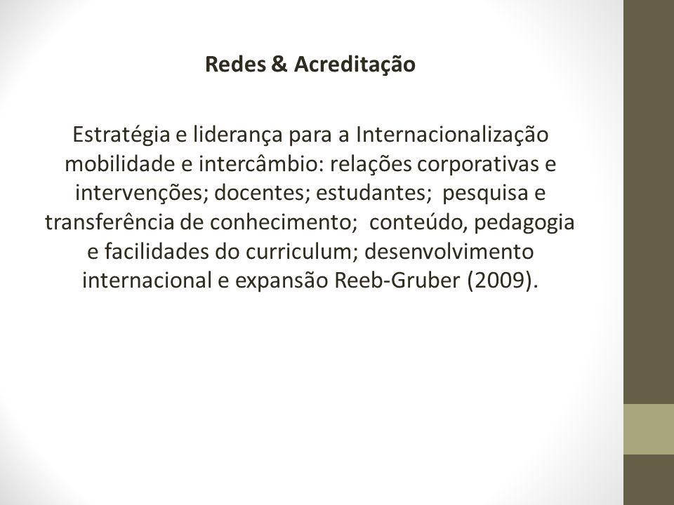 Redes & Acreditação Estratégia e liderança para a Internacionalização mobilidade e intercâmbio: relações corporativas e intervenções; docentes; estuda