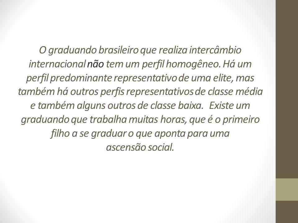 O graduando brasileiro que realiza intercâmbio internacional não tem um perfil homogêneo. Há um perfil predominante representativo de uma elite, mas t