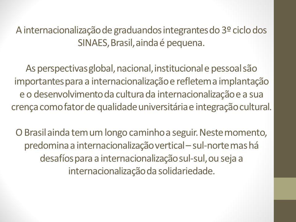 A internacionalização de graduandos integrantes do 3º ciclo dos SINAES, Brasil, ainda é pequena. As perspectivas global, nacional, institucional e pes