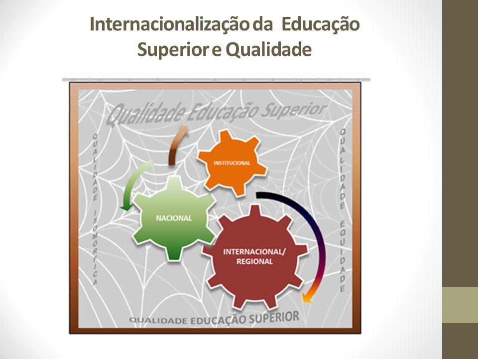 Internacionalização da Educação Superior e Qualidade