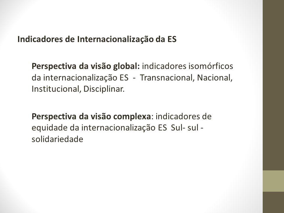 Indicadores de Internacionalização da ES Perspectiva da visão global: indicadores isomórficos da internacionalização ES - Transnacional, Nacional, Ins
