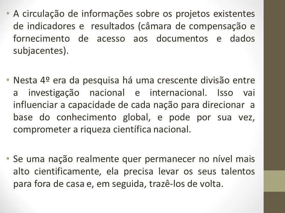 A circulação de informações sobre os projetos existentes de indicadores e resultados (câmara de compensação e fornecimento de acesso aos documentos e