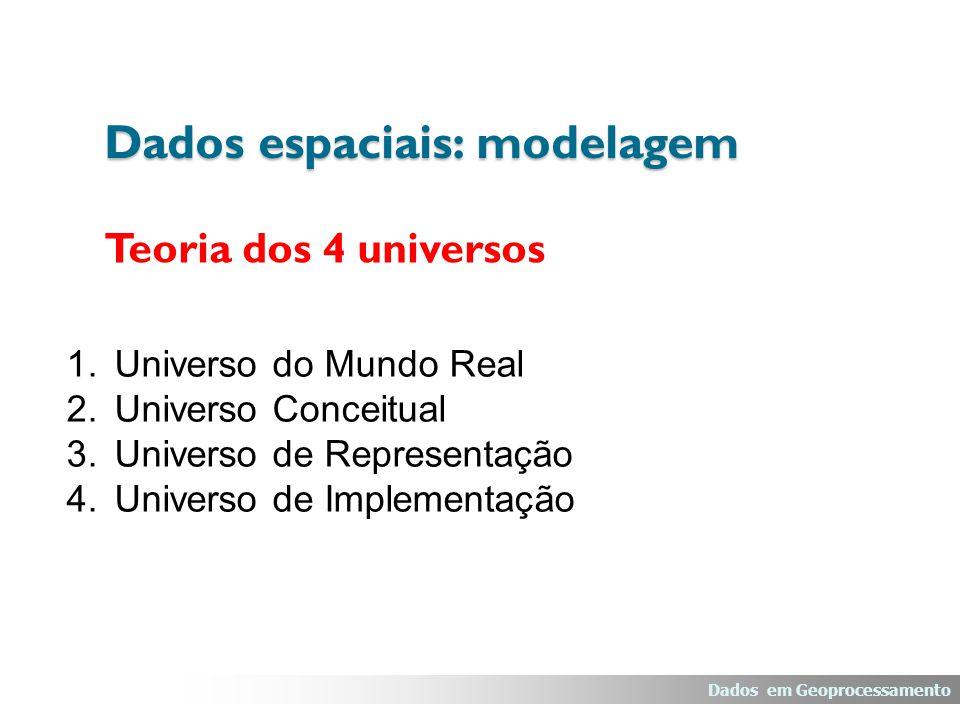 1.Universo do Mundo Real 2.Universo Conceitual 3.Universo de Representação 4.Universo de Implementação Teoria dos 4 universos Dados em Geoprocessament