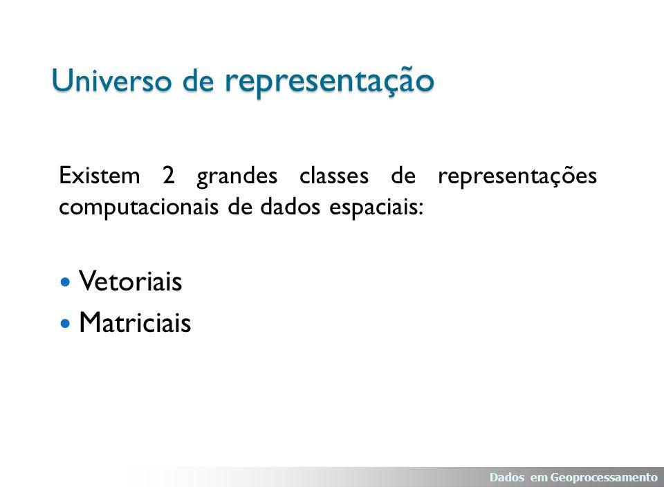 Existem 2 grandes classes de representações computacionais de dados espaciais: Vetoriais Matriciais Universo de representação Dados em Geoprocessament