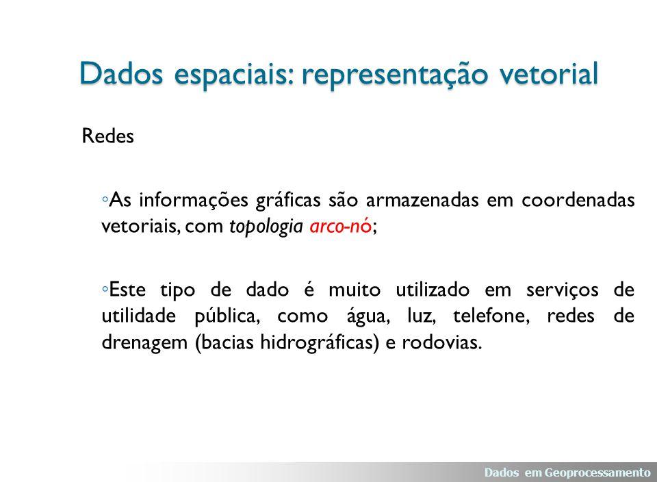 Redes ◦ As informações gráficas são armazenadas em coordenadas vetoriais, com topologia arco-nó; ◦ Este tipo de dado é muito utilizado em serviços de