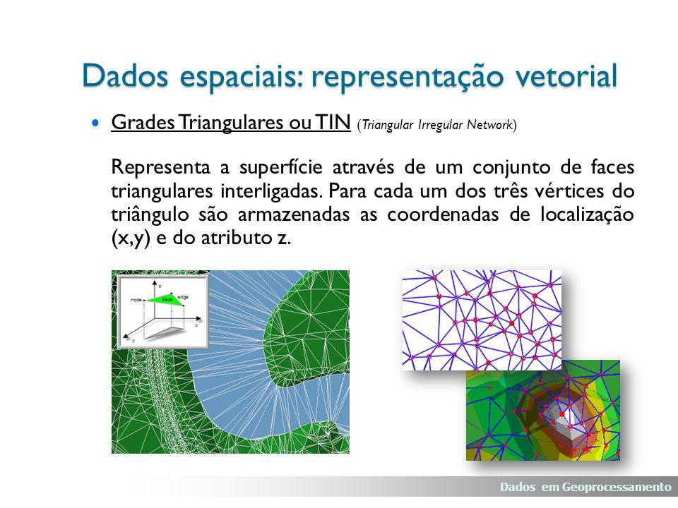 Grades Triangulares ou TIN (Triangular Irregular Network) Representa a superfície através de um conjunto de faces triangulares interligadas. Para cada