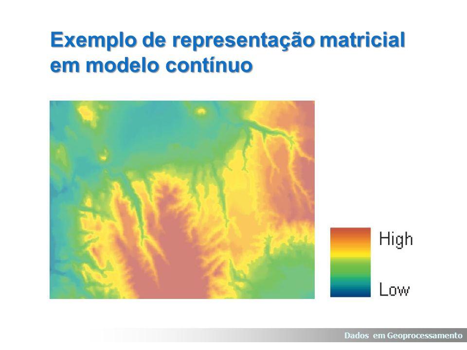 Exemplo de representação matricial em modelo contínuo Dados em Geoprocessamento
