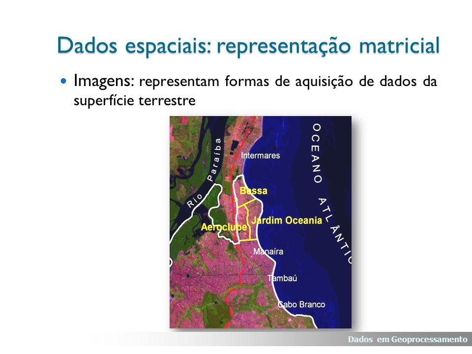 Imagens: representam formas de aquisição de dados da superfície terrestre Dados em Geoprocessamento Dados espaciais: representação matricial