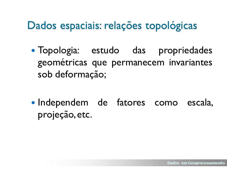 Topologia: estudo das propriedades geométricas que permanecem invariantes sob deformação; Independem de fatores como escala, projeção, etc. Dados espa