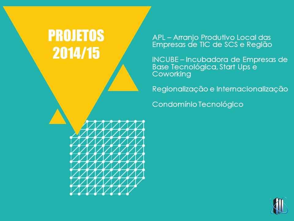 PROJETOS 2014/15 APL – Arranjo Produtivo Local das Empresas de TIC de SCS e Região INCUBE – Incubadora de Empresas de Base Tecnológica, Start Ups e Co