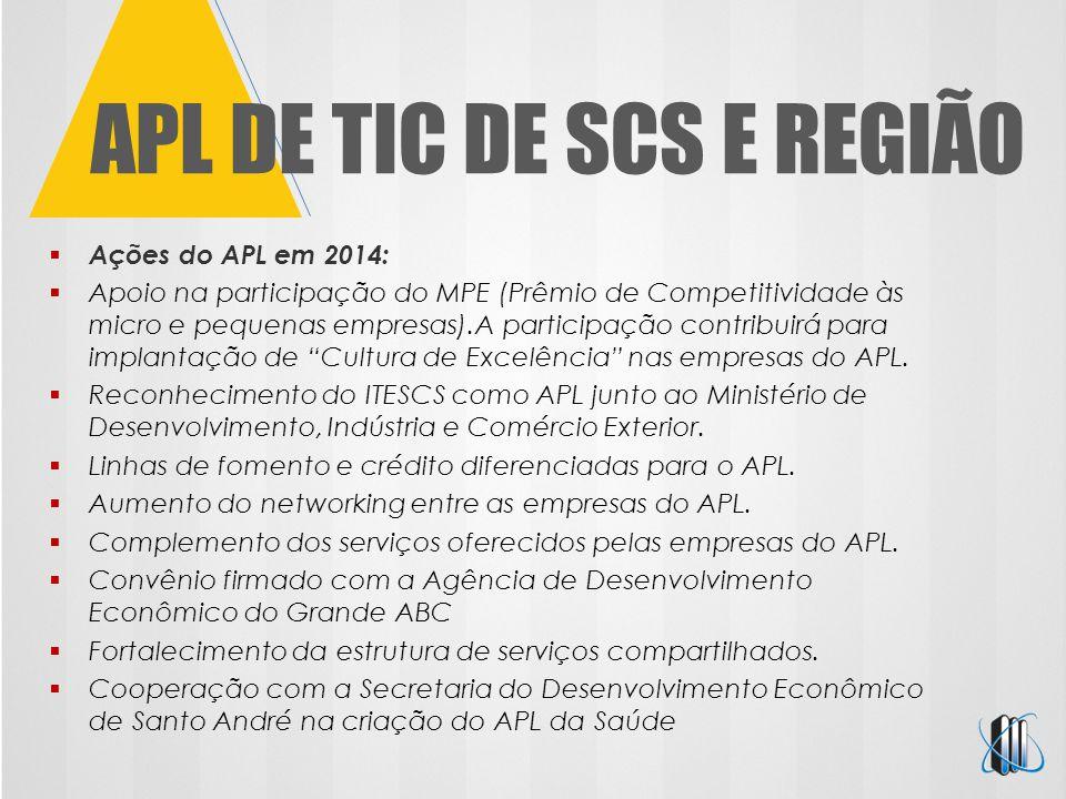 APL DE TIC DE SCS E REGIÃO  Ações do APL em 2014:  Apoio na participação do MPE (Prêmio de Competitividade às micro e pequenas empresas).A participação contribuirá para implantação de Cultura de Excelência nas empresas do APL.