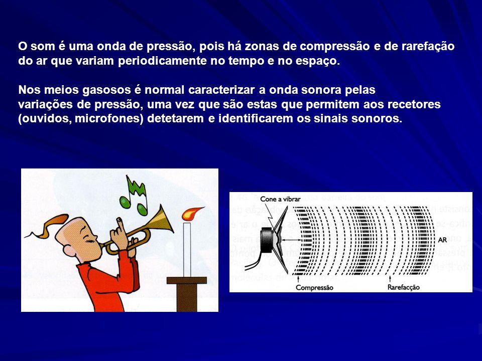 O som é uma onda de pressão, pois há zonas de compressão e de rarefação do ar que variam periodicamente no tempo e no espaço. Nos meios gasosos é norm