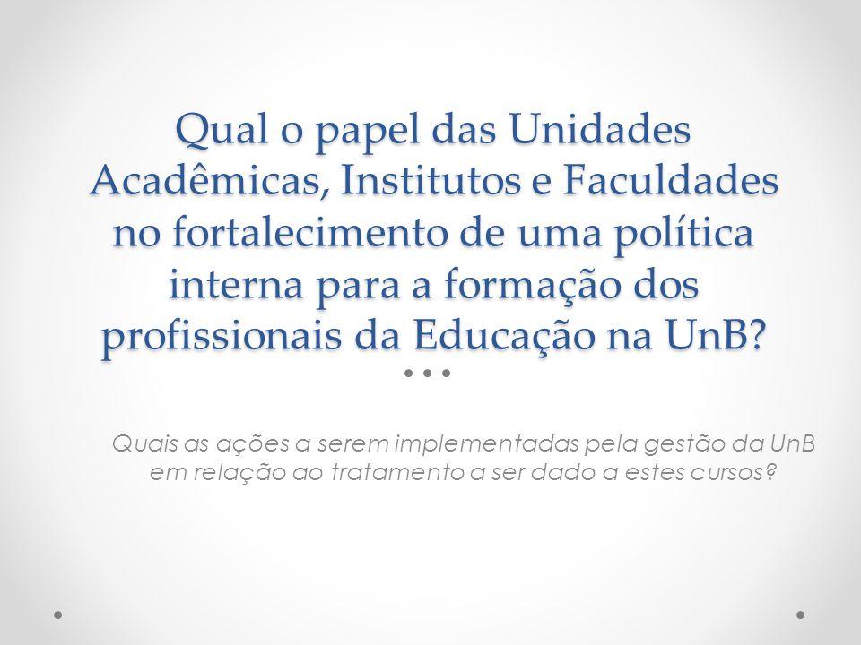 Qual o papel das Unidades Acadêmicas, Institutos e Faculdades no fortalecimento de uma política interna para a formação dos profissionais da Educação