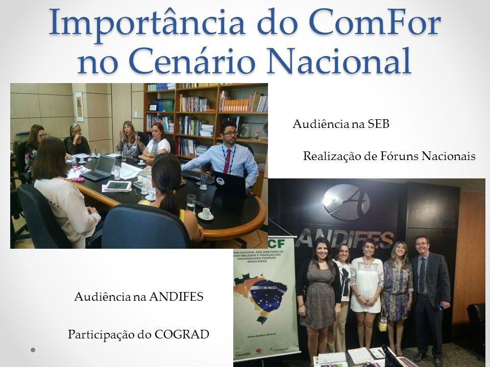 Importância do ComFor no Cenário Nacional Audiência na SEB Audiência na ANDIFES Participação do COGRAD Realização de Fóruns Nacionais