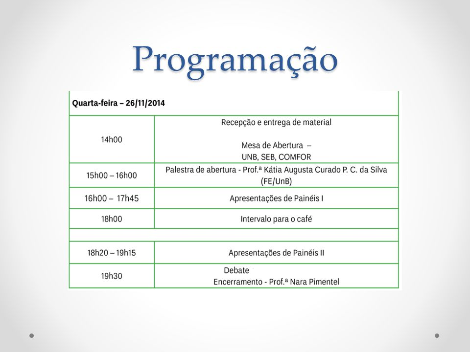 Destaques do Marco Regulatório Portaria n.º 1.328 de 23/09/2011 – Institui a RENAFOR Art.