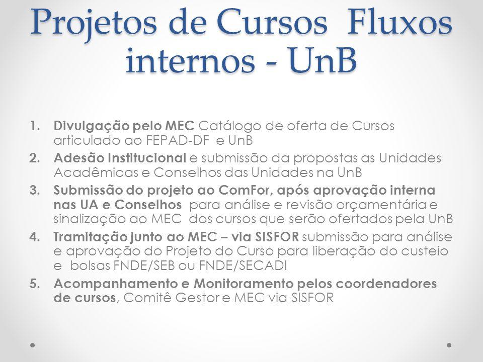 Projetos de Cursos Fluxos internos - UnB 1. Divulgação pelo MEC Catálogo de oferta de Cursos articulado ao FEPAD-DF e UnB 2. Adesão Institucional e su